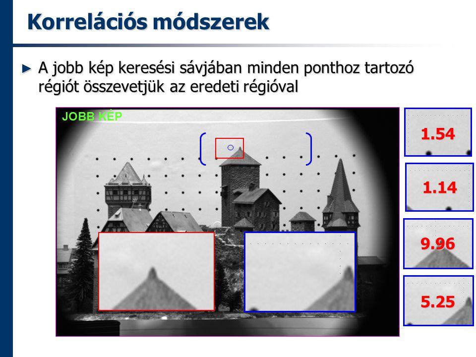 Korrelációs módszerek ► A jobb kép keresési sávjában minden ponthoz tartozó régiót összevetjük az eredeti régióval JOBB KÉP 1.54 1.14 9.96 5.25