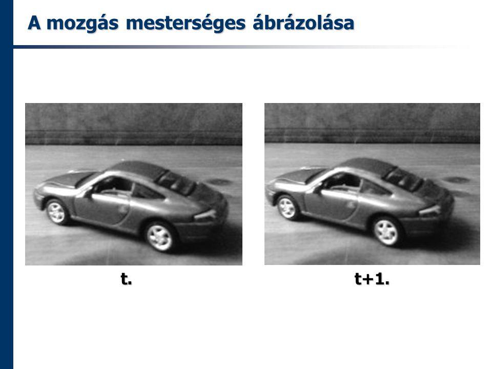 A mozgás mesterséges ábrázolása t.t+1.