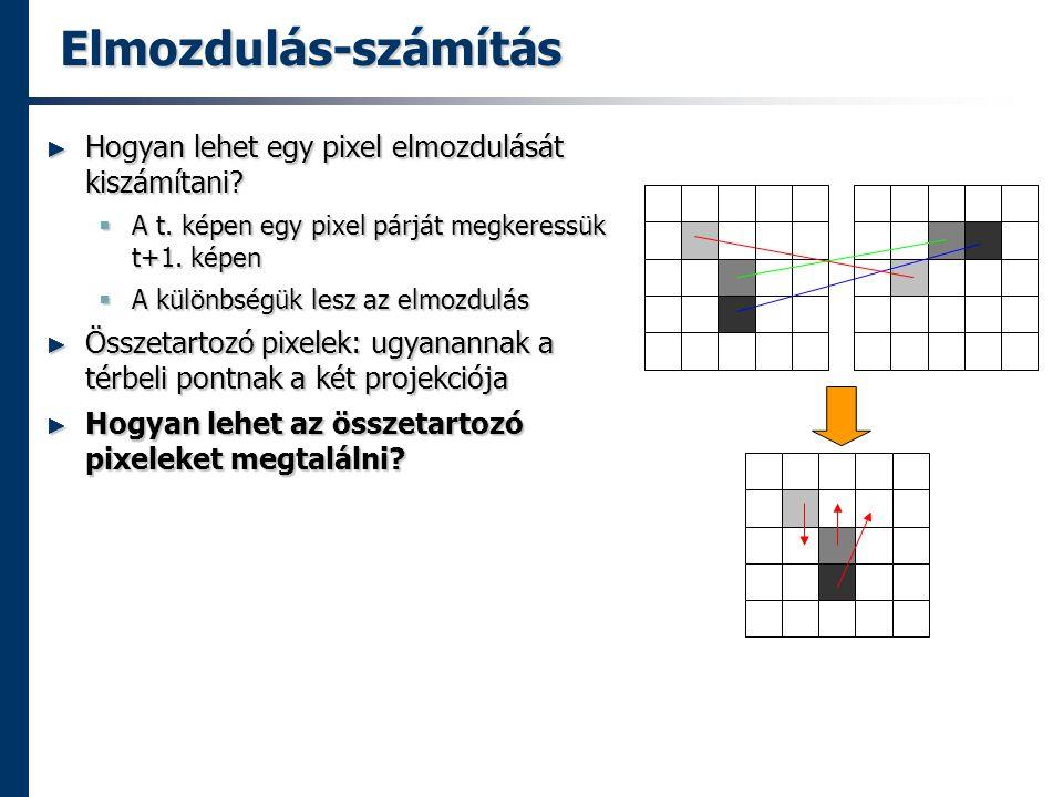 Elmozdulás-számítás ► Hogyan lehet egy pixel elmozdulását kiszámítani.