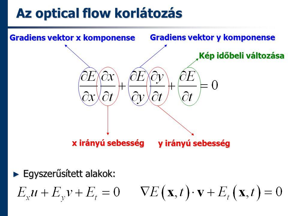 Az optical flow korlátozás ► Egyszerűsített alakok: x irányú sebesség y irányú sebesség Gradiens vektor x komponense Gradiens vektor y komponense Kép időbeli változása