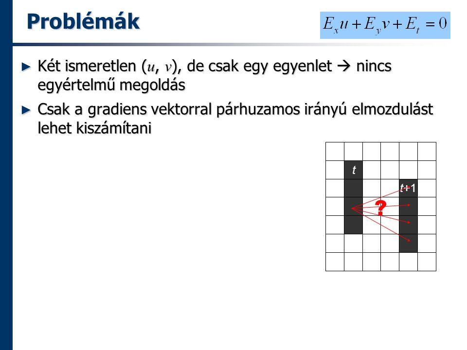 Problémák ► Két ismeretlen ( u, v ), de csak egy egyenlet  nincs egyértelmű megoldás ► Csak a gradiens vektorral párhuzamos irányú elmozdulást lehet kiszámítani t t+1 ?