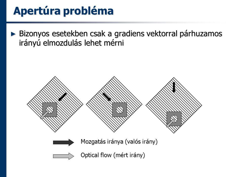 Apertúra probléma ► Bizonyos esetekben csak a gradiens vektorral párhuzamos irányú elmozdulás lehet mérni Optical flow (mért irány) Mozgatás iránya (valós irány)