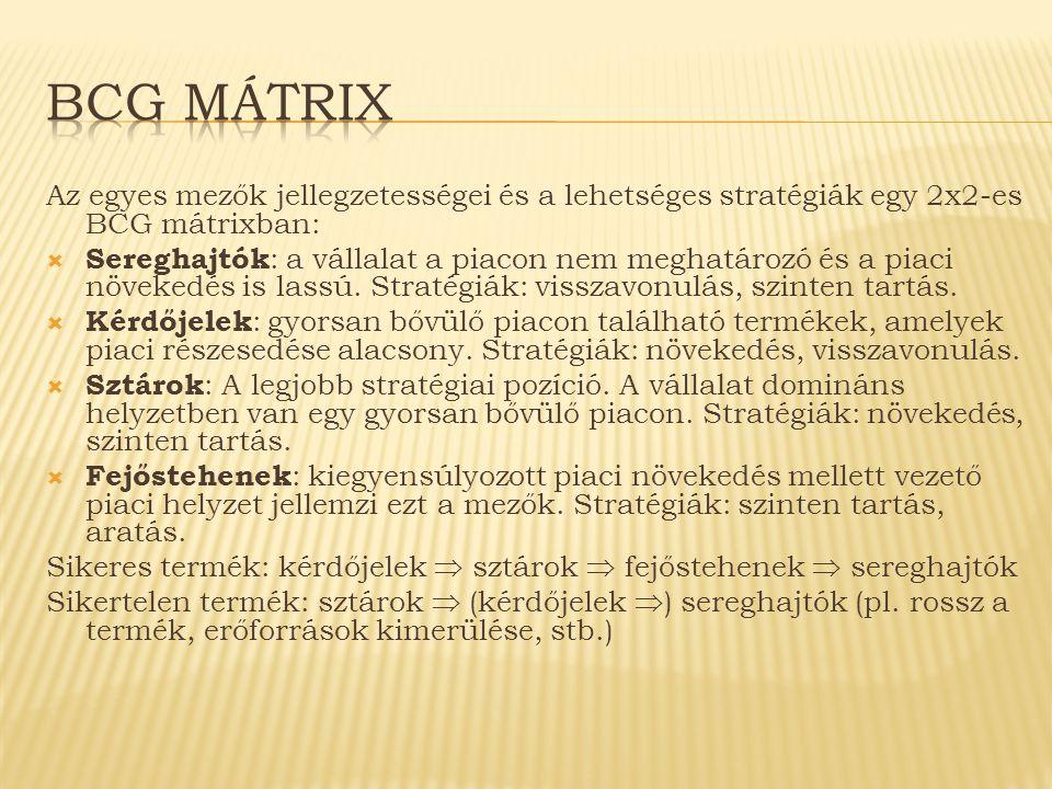 Az egyes mezők jellegzetességei és a lehetséges stratégiák egy 2x2-es BCG mátrixban:  Sereghajtók : a vállalat a piacon nem meghatározó és a piaci nö