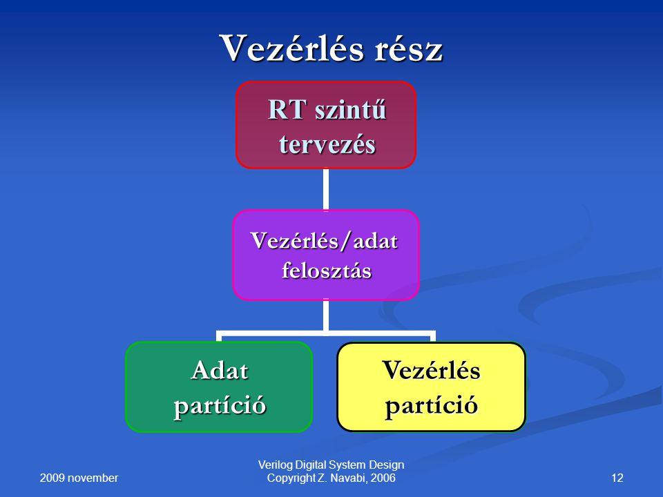 2009 november 12 Verilog Digital System Design Copyright Z. Navabi, 2006 Vezérlés rész RT szintű tervezés Vezérlés/adat felosztás Adatpartíció Control