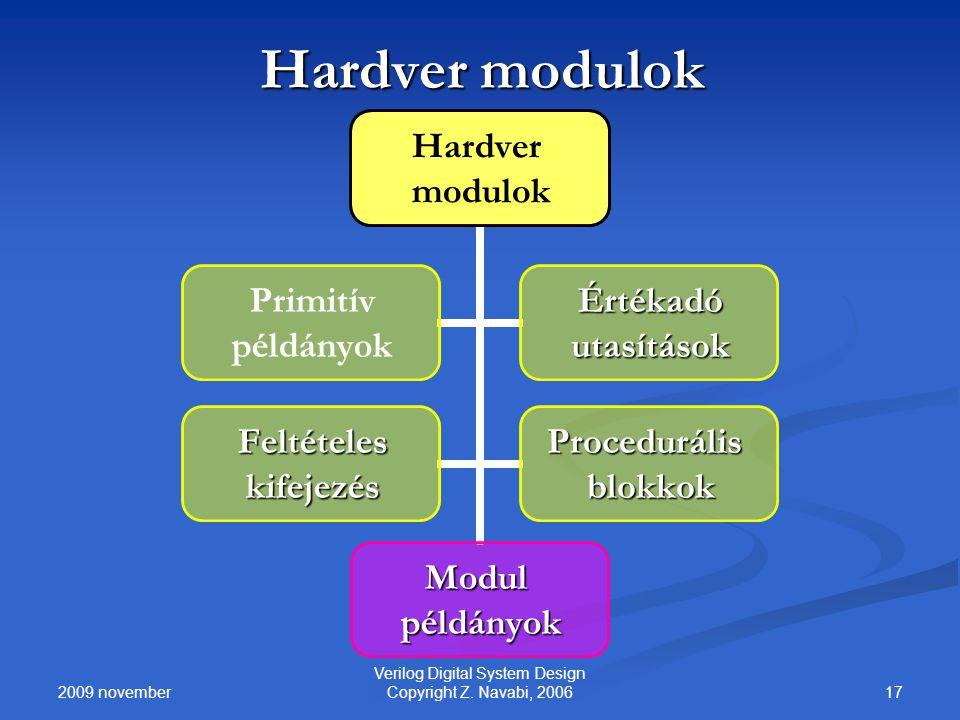 2009 november 17 Verilog Digital System Design Copyright Z. Navabi, 2006 Hardver modulok Hardver modulok