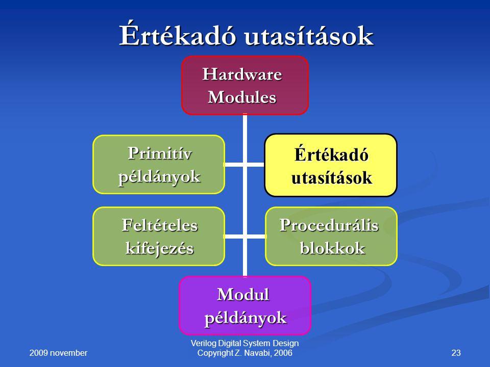 2009 november 23 Verilog Digital System Design Copyright Z. Navabi, 2006 Értékadó utasítások Értékadóutasítások