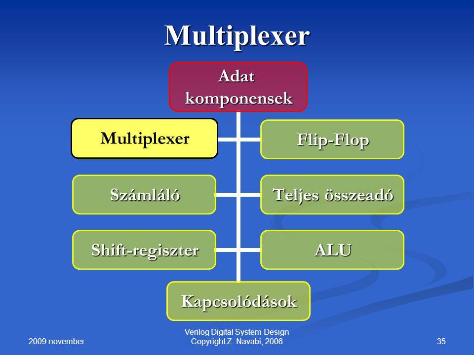 2009 november 35 Verilog Digital System Design Copyright Z. Navabi, 2006Adatkomponensek Kapcsolódások MultiplexerFlip-Flop Számláló Teljes összeadó Sh
