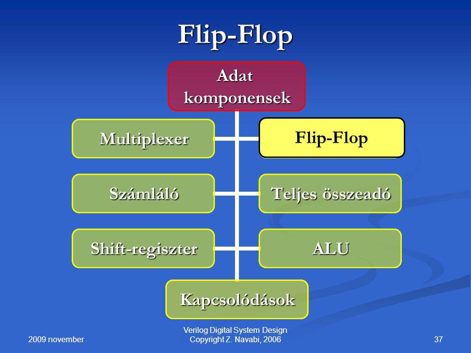 2009 november 37 Verilog Digital System Design Copyright Z. Navabi, 2006Adatkomponensek Kapcsolódások MultiplexerFlip-Flop Számláló Teljes összeadó Sh