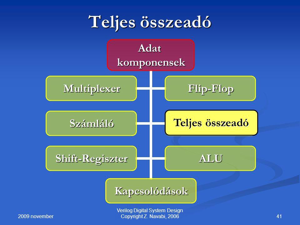 2009 november 41 Verilog Digital System Design Copyright Z. Navabi, 2006Adatkomponensek Kapcsolódások MultiplexerFlip-Flop SzámlálóFull-Adder Shift-Re