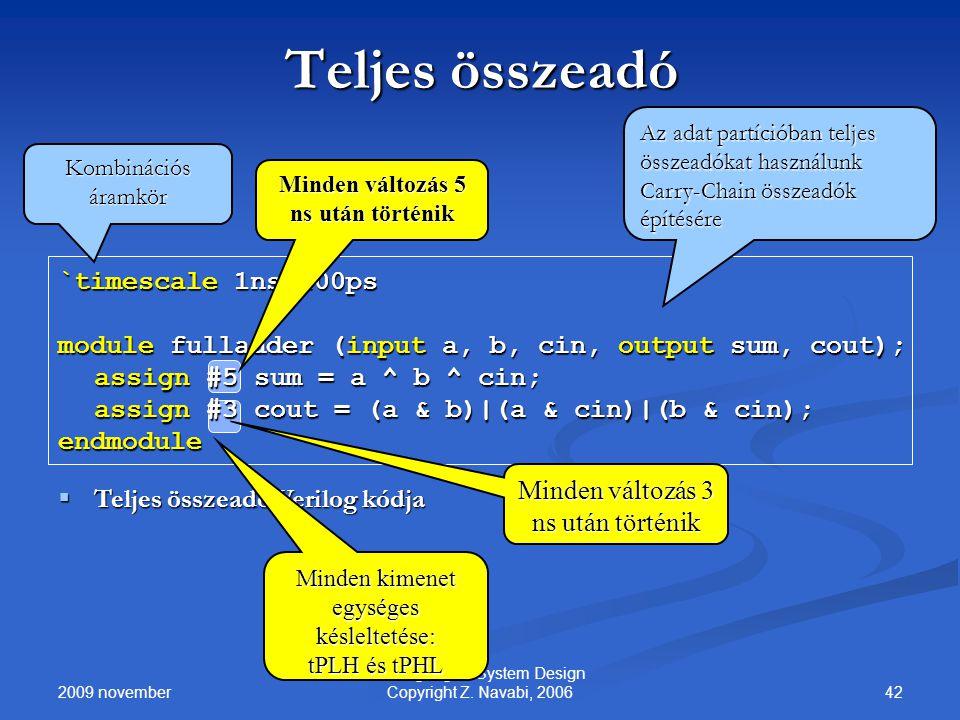 2009 november 42 Verilog Digital System Design Copyright Z. Navabi, 2006 Teljes összeadó `timescale 1ns/100ps module fulladder (input a, b, cin, outpu