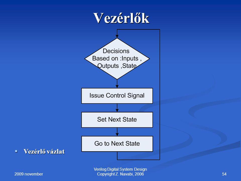 2009 november 54 Verilog Digital System Design Copyright Z. Navabi, 2006 Vezérlők  Vezérlő vázlat