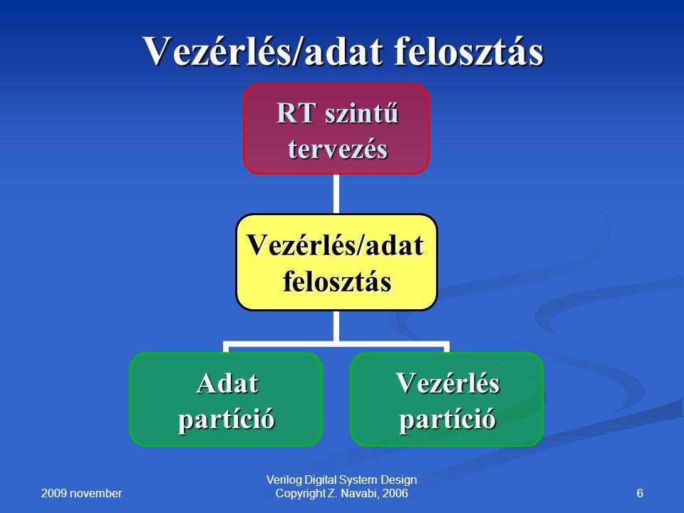 2009 november 6 Verilog Digital System Design Copyright Z. Navabi, 2006 Vezérlés/adat felosztás Vezérlés/adat felosztás