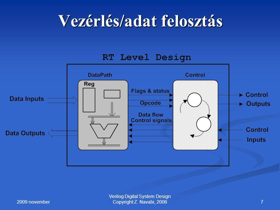 2009 november 7 Verilog Digital System Design Copyright Z. Navabi, 2006 Vezérlés/adat felosztás