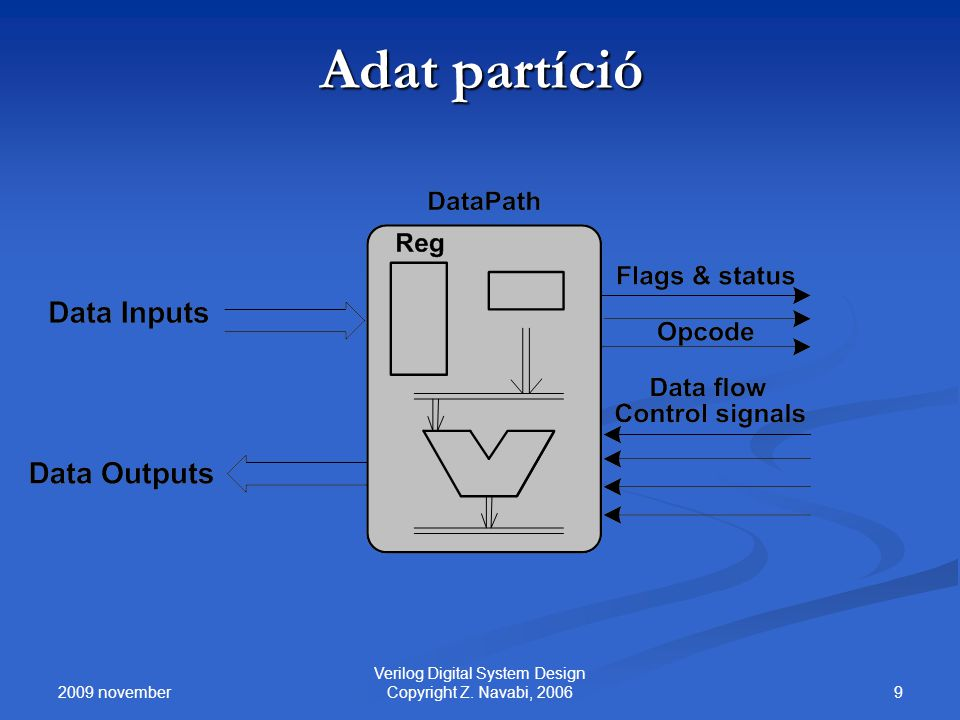 2009 november 9 Verilog Digital System Design Copyright Z. Navabi, 2006 Adat partíció