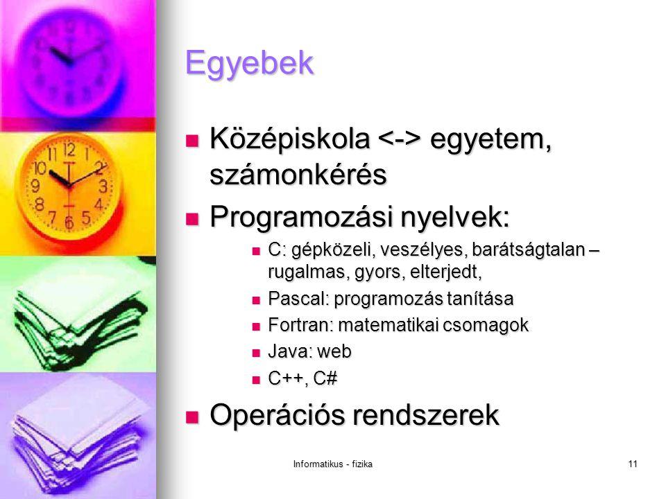 Informatikus - fizika11 Egyebek Középiskola egyetem, számonkérés Középiskola egyetem, számonkérés Programozási nyelvek: Programozási nyelvek: C: gépközeli, veszélyes, barátságtalan – rugalmas, gyors, elterjedt, C: gépközeli, veszélyes, barátságtalan – rugalmas, gyors, elterjedt, Pascal: programozás tanítása Pascal: programozás tanítása Fortran: matematikai csomagok Fortran: matematikai csomagok Java: web Java: web C++, C# C++, C# Operációs rendszerek Operációs rendszerek