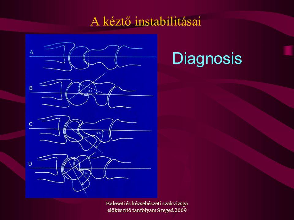 Baleseti és kézsebészeti szakvizsga előkészítő tanfolyam Szeged 2009 A kéztő instabilitásai Diagnosis