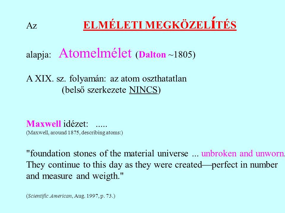 Az ELMÉLETI MEGKÖZEL í TÉS alapja: Atomelmélet (Dalton ~1805) A XIX. sz. folyamán: az atom oszthatatlan (belső szerkezete NINCS) Maxwell idézet:.....