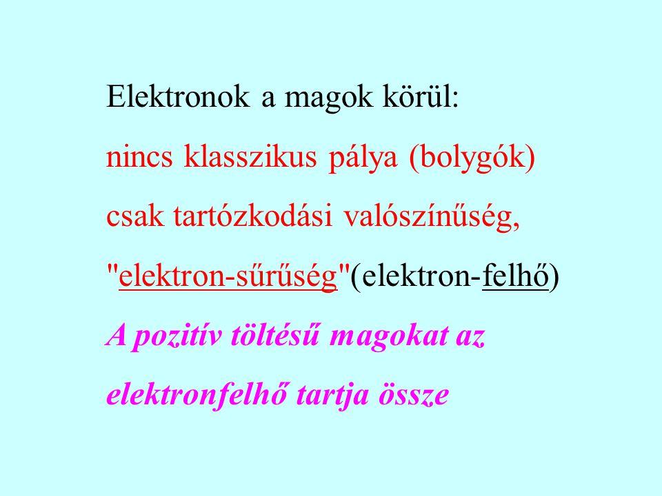 Elektronok a magok körül: nincs klasszikus pálya (bolygók) csak tartózkodási valószínűség,