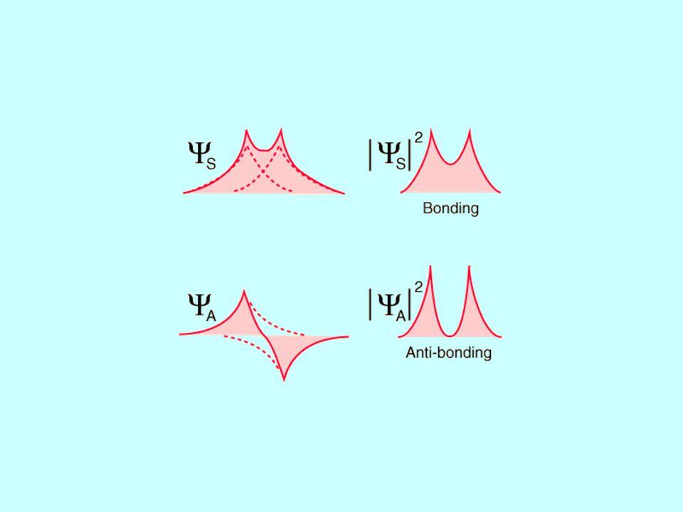 Gyakorlati számítások: Kvantumkémia (hagyományosan erős magyar terület) Számítógépek szerepe.....