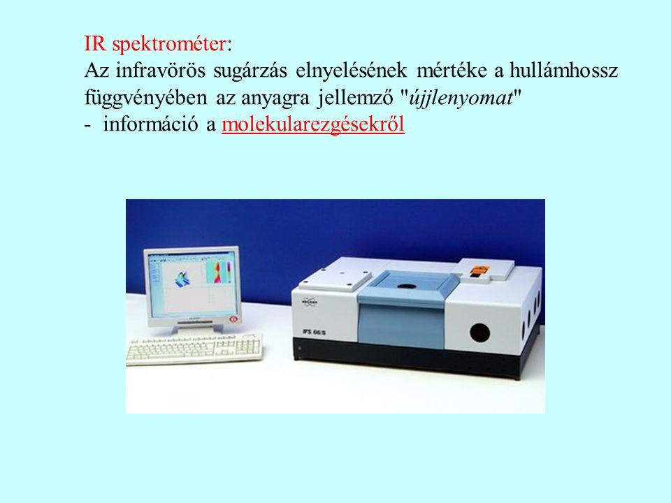 IR spektrométer: Az infravörös sugárzás elnyelésének mértéke a hullámhossz függvényében az anyagra jellemző