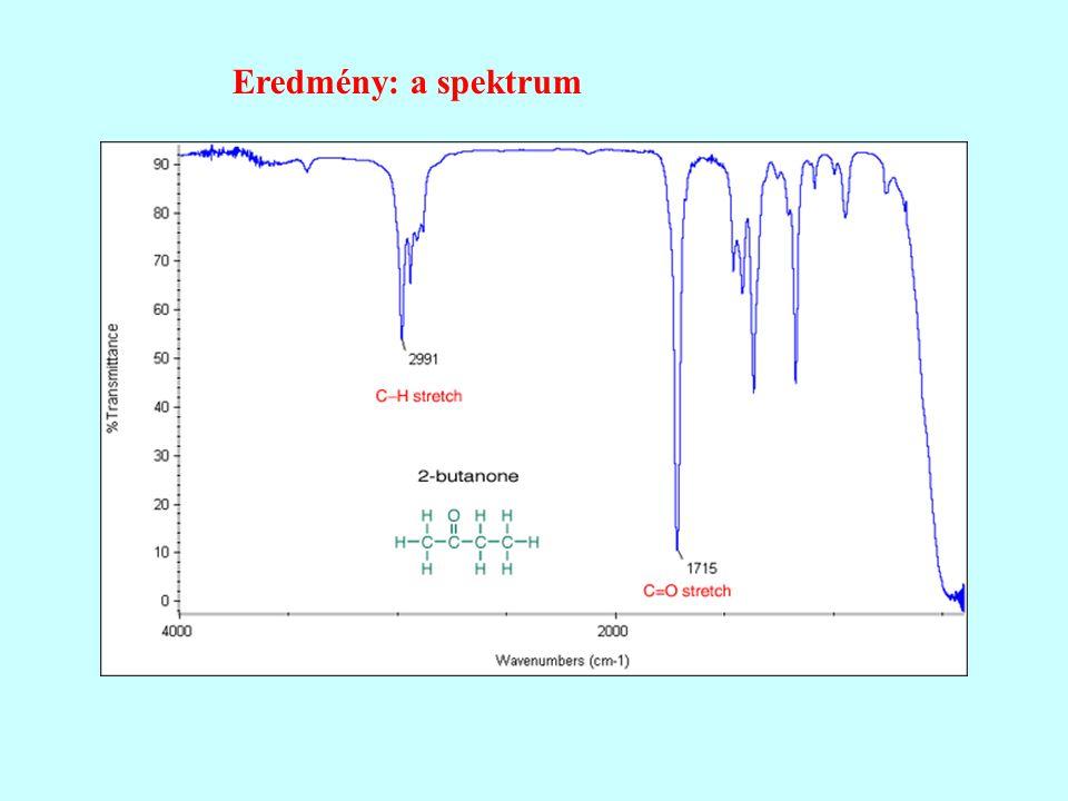 Alkalmazások 2.: NMR spektrumok számítása (kísérleti spektrum értelmezése) Elv: az atommag kis elemi mágnes – külső mágneses térrel kölcsönhatás Az elektron- felhő árnyékolja a magokat, ez ma már ab initio szépen számítható
