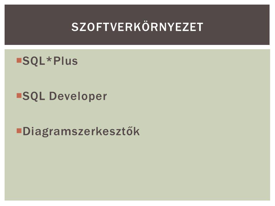  SQL*Plus  SQL Developer  Diagramszerkesztők SZOFTVERKÖRNYEZET