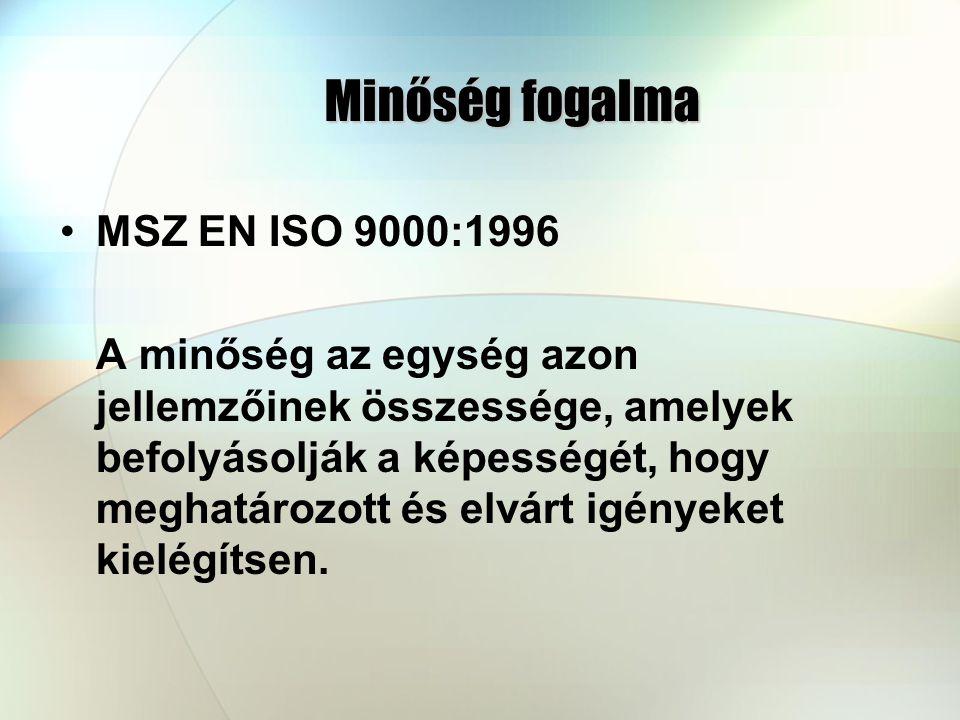 Minőség fogalma MSZ EN ISO 9000:1996 A minőség az egység azon jellemzőinek összessége, amelyek befolyásolják a képességét, hogy meghatározott és elvárt igényeket kielégítsen.