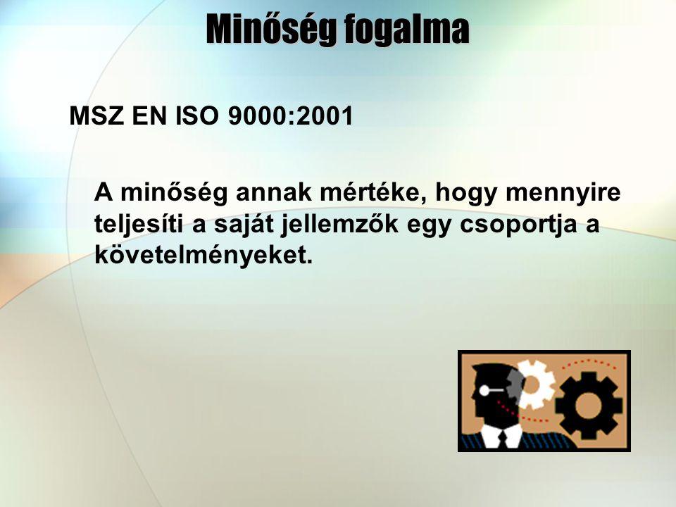 Minőség fogalma MSZ EN ISO 9000:2001 A minőség annak mértéke, hogy mennyire teljesíti a saját jellemzők egy csoportja a követelményeket.