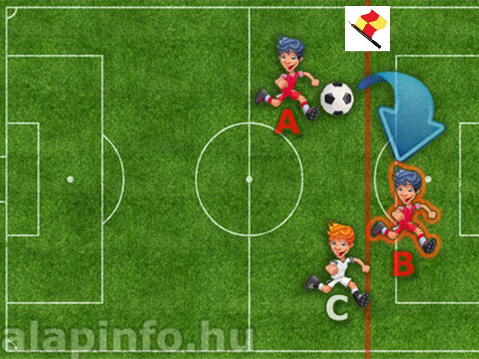 A legendás Aranycsapat Az Aranycsapat minden idők legjobb magyar labdarúgó-válogatottjának közismert neve.