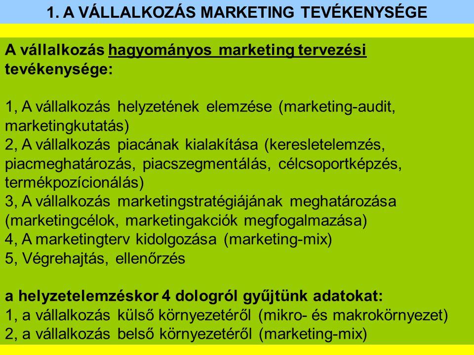 A vállalkozás hagyományos marketing tervezési tevékenysége: 1, A vállalkozás helyzetének elemzése (marketing-audit, marketingkutatás) 2, A vállalkozás piacának kialakítása (keresletelemzés, piacmeghatározás, piacszegmentálás, célcsoportképzés, termékpozícionálás) 3, A vállalkozás marketingstratégiájának meghatározása (marketingcélok, marketingakciók megfogalmazása) 4, A marketingterv kidolgozása (marketing-mix) 5, Végrehajtás, ellenőrzés a helyzetelemzéskor 4 dologról gyűjtünk adatokat: 1, a vállalkozás külső környezetéről (mikro- és makrokörnyezet) 2, a vállalkozás belső környezetéről (marketing-mix) 1.