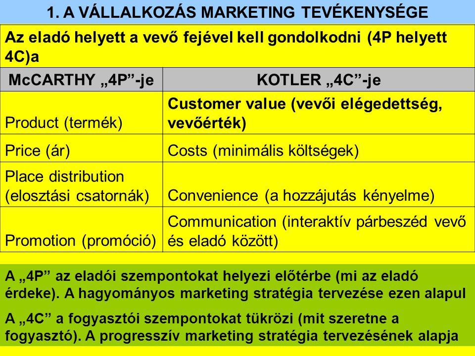 """Az eladó helyett a vevő fejével kell gondolkodni (4P helyett 4C)a McCARTHY """"4P -jeKOTLER """"4C -je Product (termék) Customer value (vevői elégedettség, vevőérték) Price (ár)Costs (minimális költségek) Place distribution (elosztási csatornák)Convenience (a hozzájutás kényelme) Promotion (promóció) Communication (interaktív párbeszéd vevő és eladó között) A """"4P az eladói szempontokat helyezi előtérbe (mi az eladó érdeke)."""