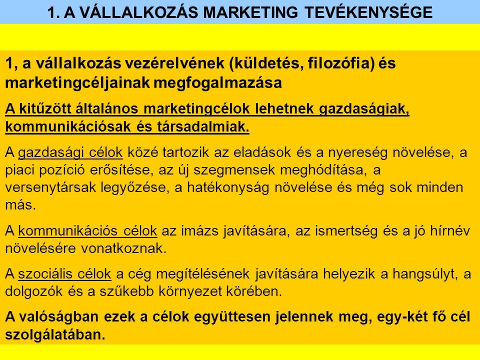 1, a vállalkozás vezérelvének (küldetés, filozófia) és marketingcéljainak megfogalmazása A kitűzött általános marketingcélok lehetnek gazdaságiak, kommunikációsak és társadalmiak.