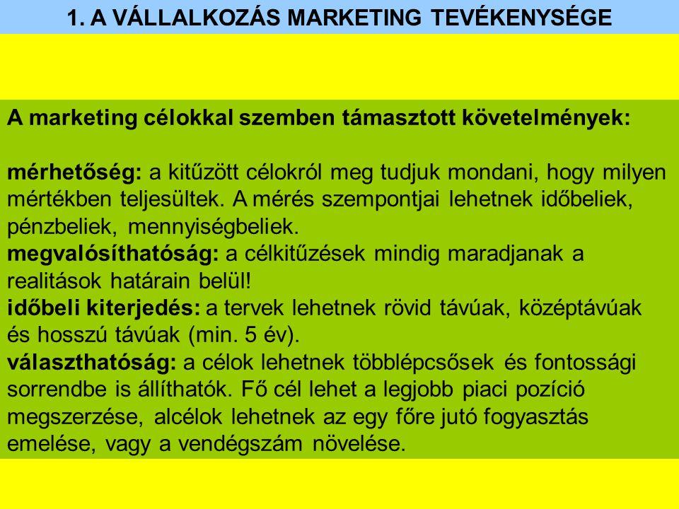 A marketing célokkal szemben támasztott követelmények: mérhetőség: a kitűzött célokról meg tudjuk mondani, hogy milyen mértékben teljesültek.