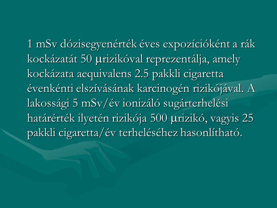 1 mSv dózisegyenérték éves expozícióként a rák kockázatát 50  rizikóval reprezentálja, amely kockázata aequivalens 2.5 pakkli cigaretta évenkénti elszívásának karcinogén rizikójával.