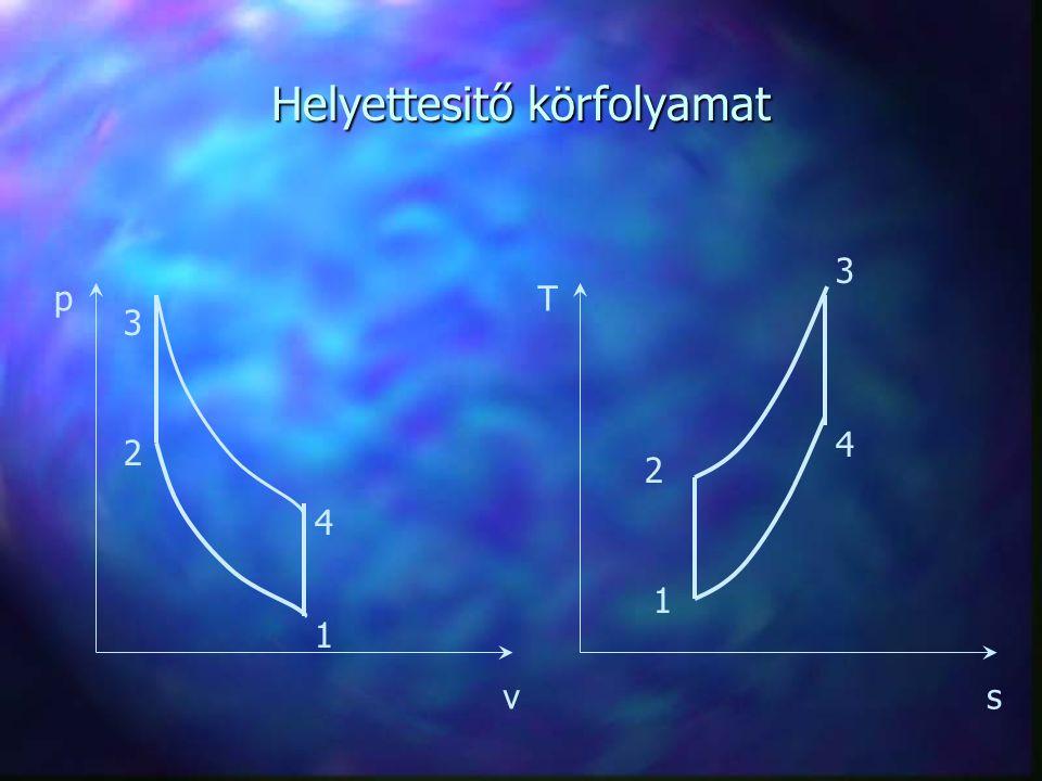 Helyettesitő körfolyamat p v T s 1 2 4 3 2 1 4 3