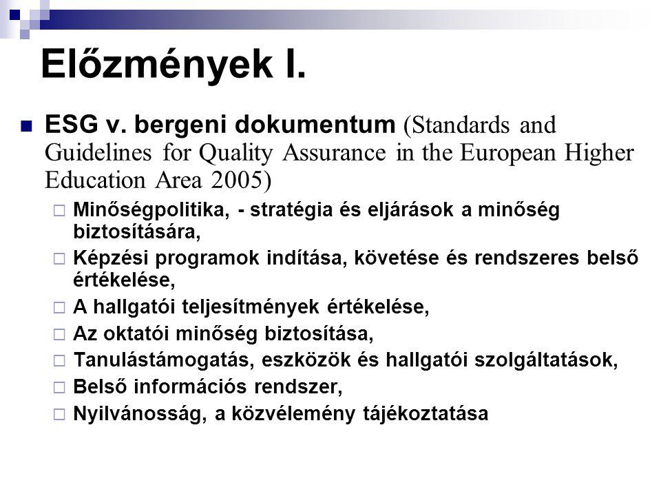 Előzmények I. ESG v.
