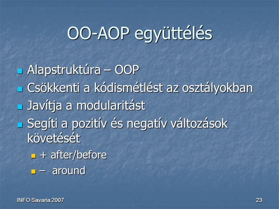 INFO Savaria 200723 OO-AOP együttélés Alapstruktúra – OOP Alapstruktúra – OOP Csökkenti a kódismétlést az osztályokban Csökkenti a kódismétlést az osztályokban Javítja a modularitást Javítja a modularitást Segíti a pozitív és negatív változások követését Segíti a pozitív és negatív változások követését + after/before + after/before – around – around