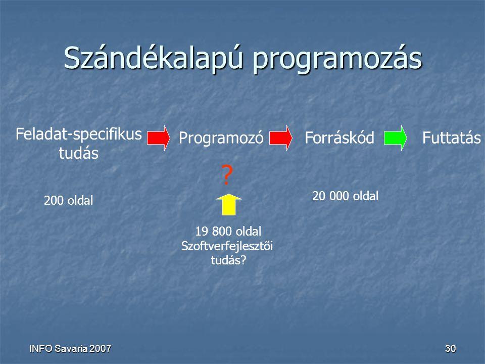 INFO Savaria 200730 Szándékalapú programozás Feladat-specifikus tudás ProgramozóForráskódFuttatás 200 oldal 20 000 oldal 19 800 oldal Szoftverfejlesztői tudás.