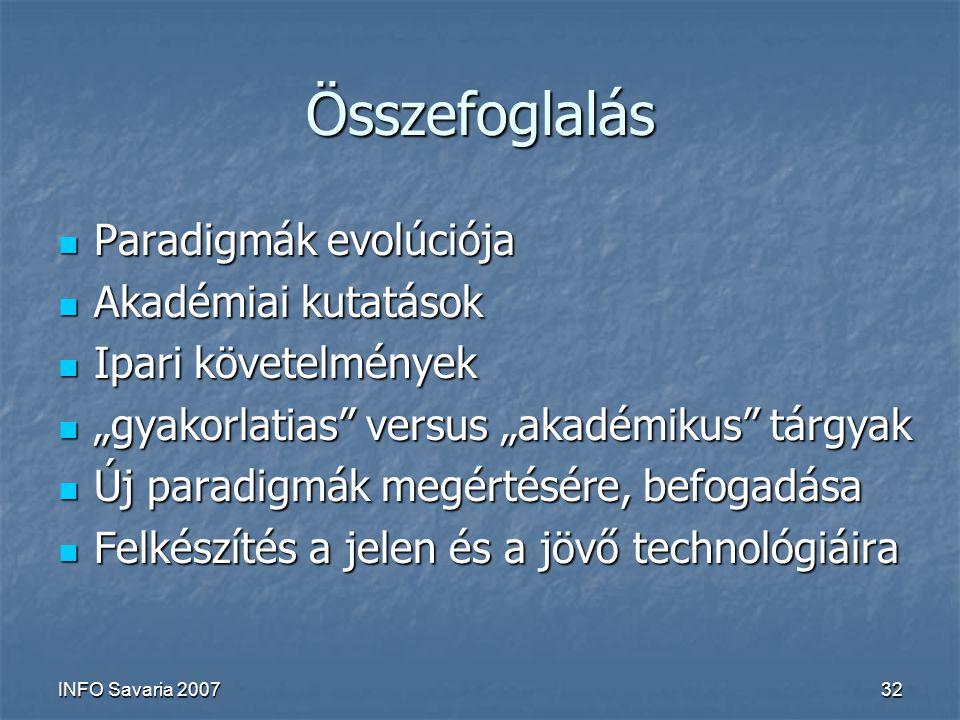 """INFO Savaria 200732 Összefoglalás Paradigmák evolúciója Paradigmák evolúciója Akadémiai kutatások Akadémiai kutatások Ipari követelmények Ipari követelmények """"gyakorlatias versus """"akadémikus tárgyak """"gyakorlatias versus """"akadémikus tárgyak Új paradigmák megértésére, befogadása Új paradigmák megértésére, befogadása Felkészítés a jelen és a jövő technológiáira Felkészítés a jelen és a jövő technológiáira"""