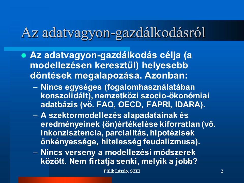 Pitlik László, SZIE2 Az adatvagyon-gazdálkodásról Az adatvagyon-gazdálkodás célja (a modellezésen keresztül) helyesebb döntések megalapozása.