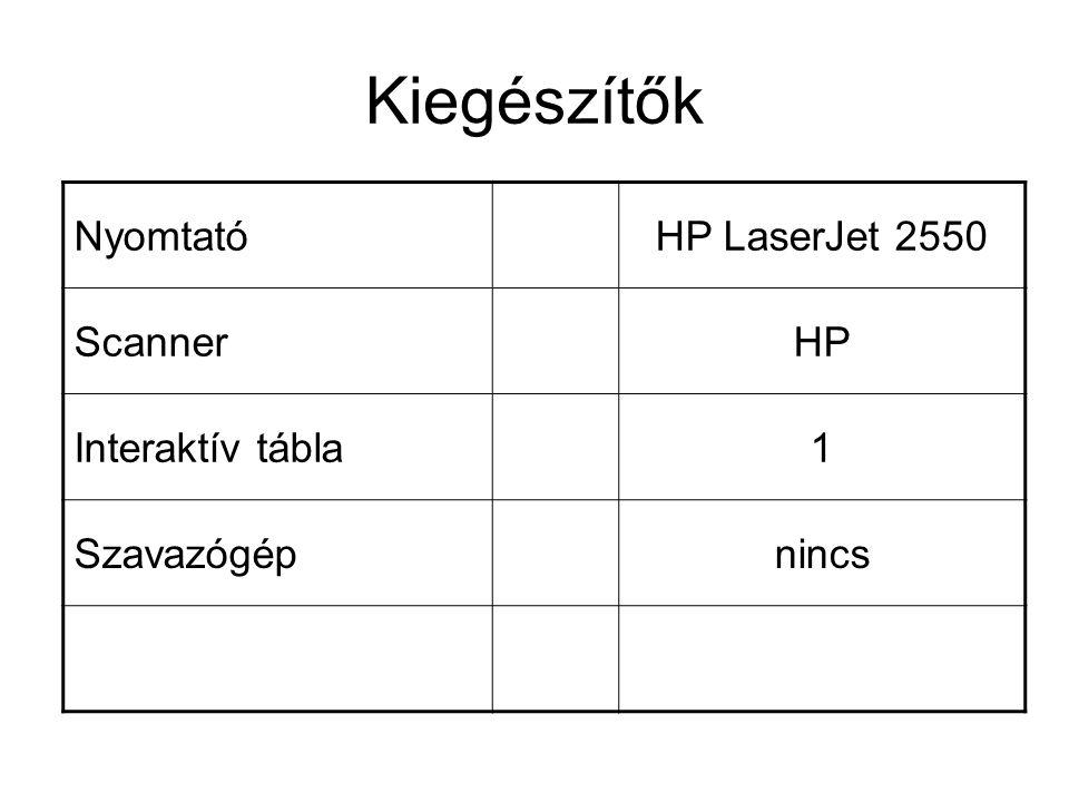 Kiegészítők NyomtatóHP LaserJet 2550 ScannerHP Interaktív tábla1 Szavazógépnincs