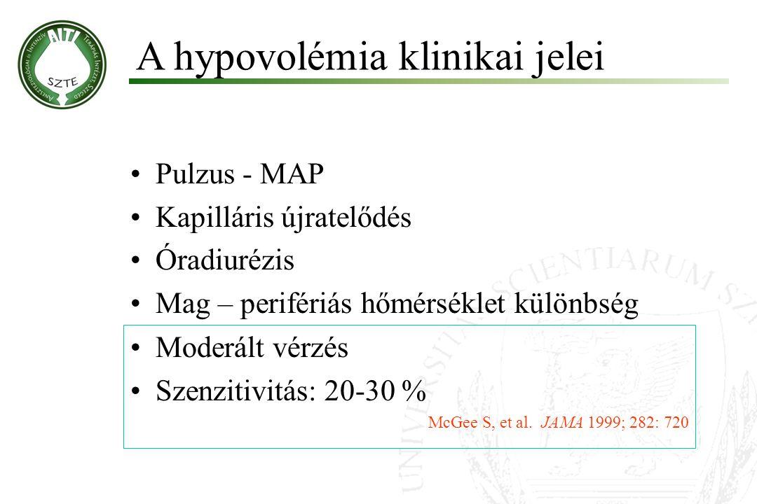 Pulzus - MAP Kapilláris újratelődés Óradiurézis Mag – perifériás hőmérséklet különbség Molnár '99 Moderált vérzés Szenzitivitás: 20-30 % McGee S, et a