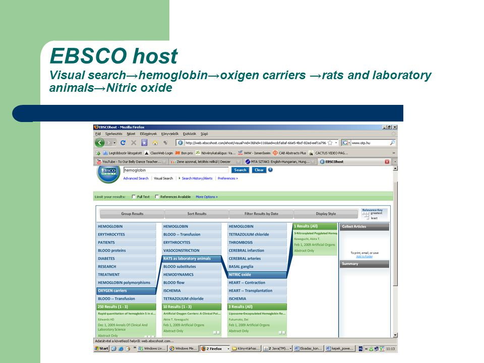 EBSCO host Visual search→hemoglobin→oxigen carriers →rats and laboratory animals→Nitric oxide