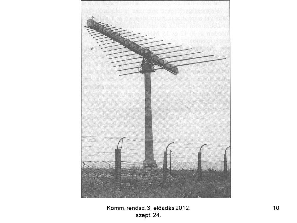 Komm. rendsz. 3. előadás 2012. szept. 24. 10