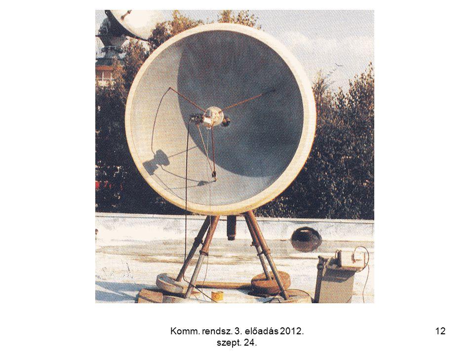 Komm. rendsz. 3. előadás 2012. szept. 24. 12