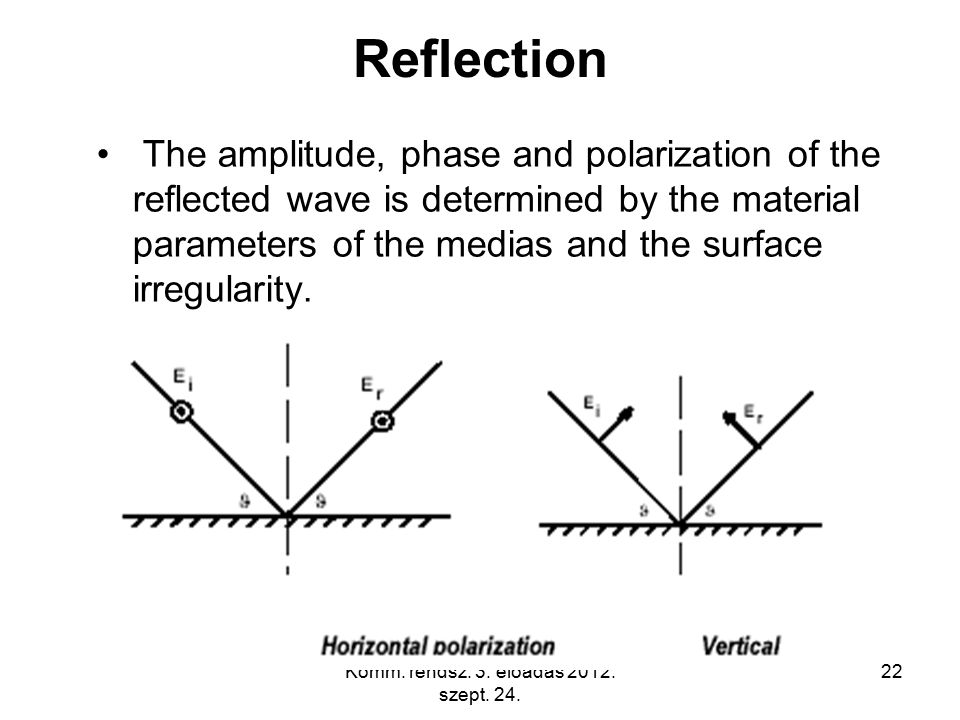 Komm. rendsz. 3. előadás 2012. szept. 24. 22 Reflection The amplitude, phase and polarization of the reflected wave is determined by the material para