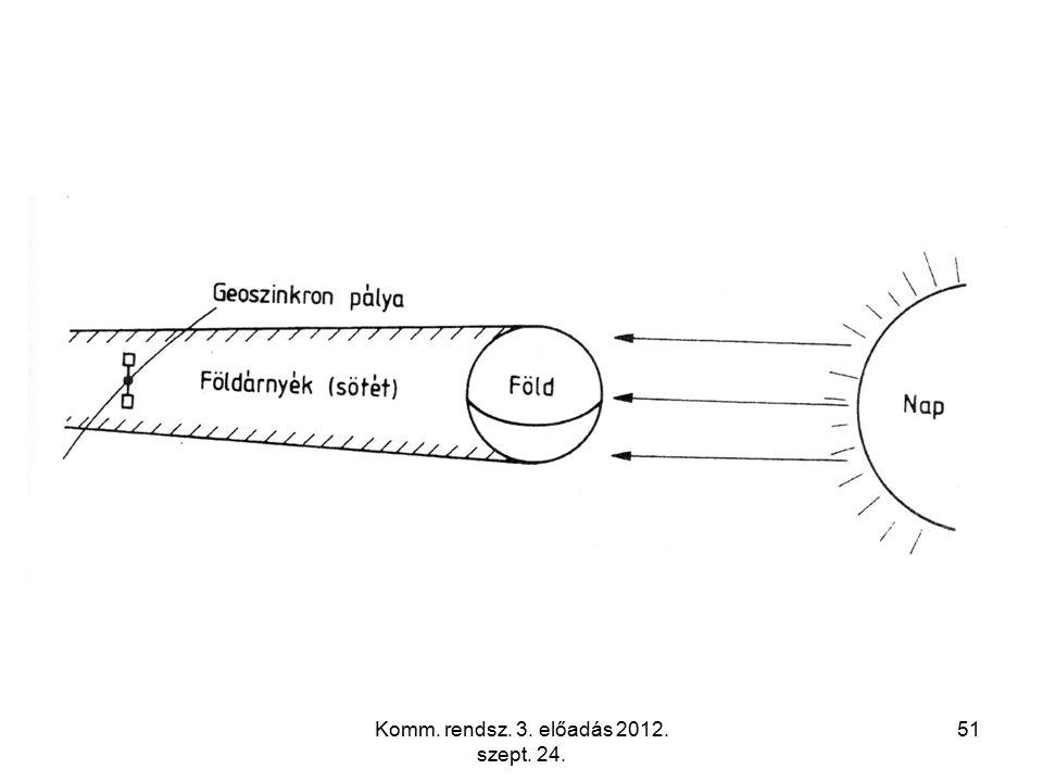 Komm. rendsz. 3. előadás 2012. szept. 24. 51