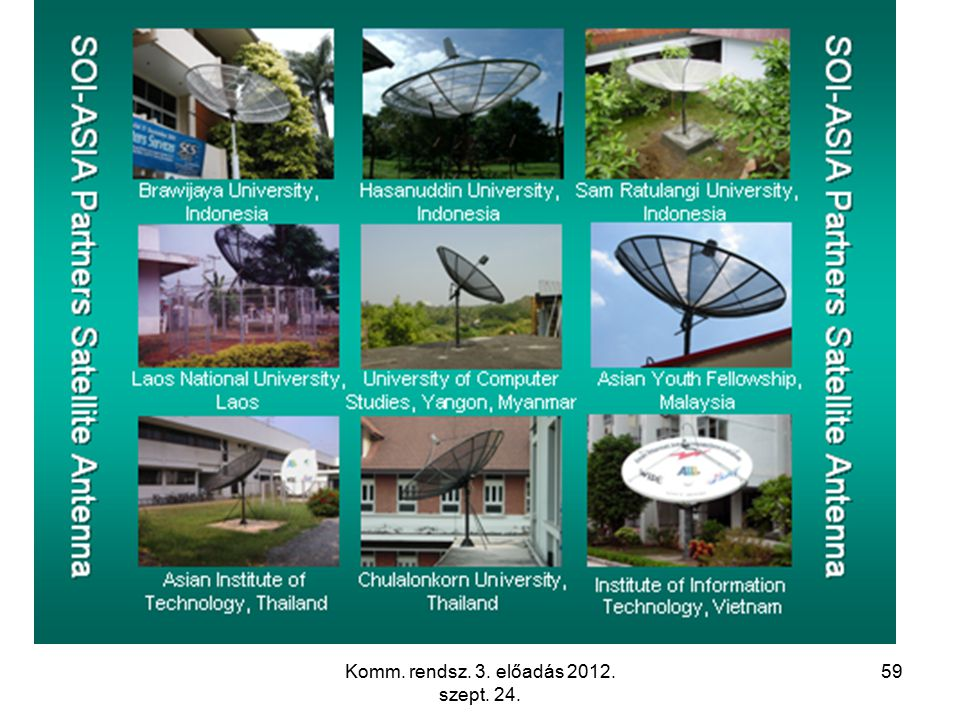 Komm. rendsz. 3. előadás 2012. szept. 24. 59