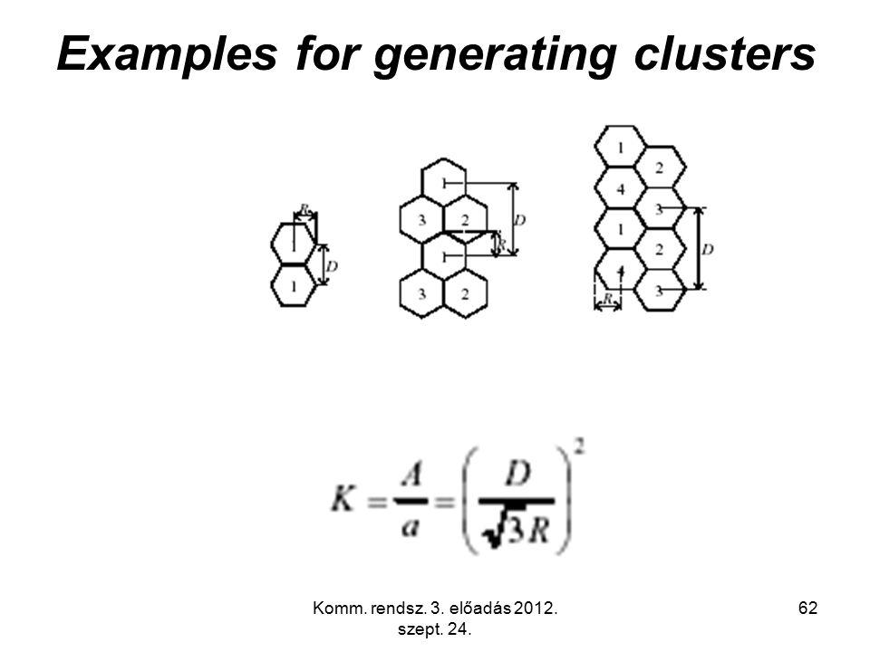 Komm. rendsz. 3. előadás 2012. szept. 24. 62 Examples for generating clusters