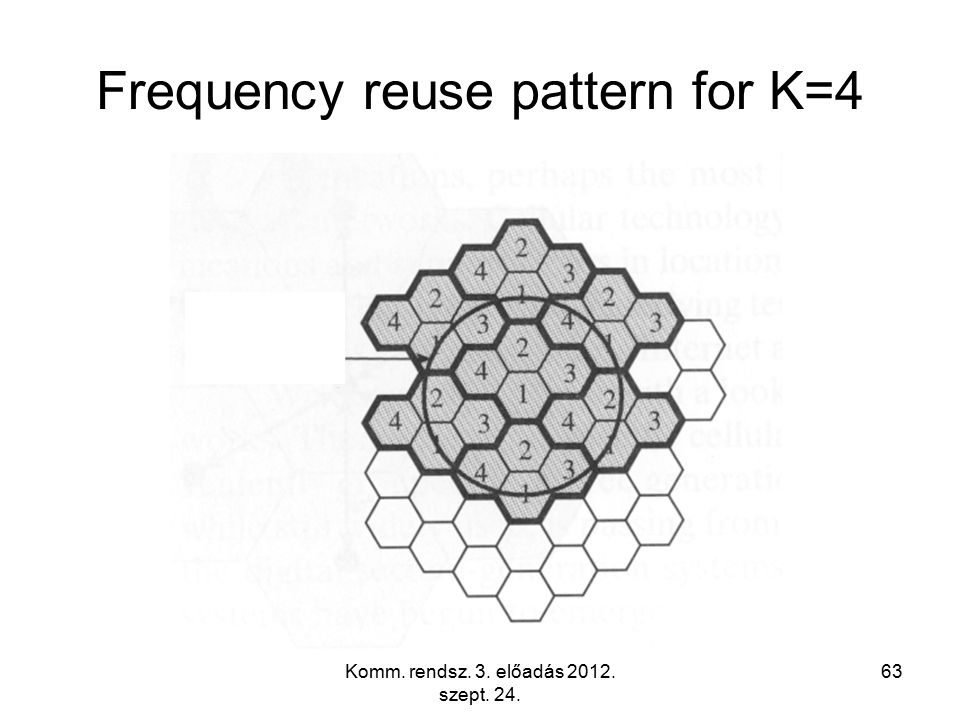 Komm. rendsz. 3. előadás 2012. szept. 24. 63 Frequency reuse pattern for K=4